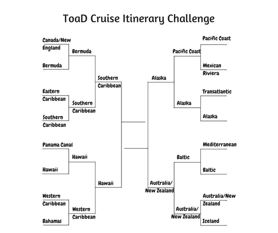 Cruise Itinerary Challenge(1)