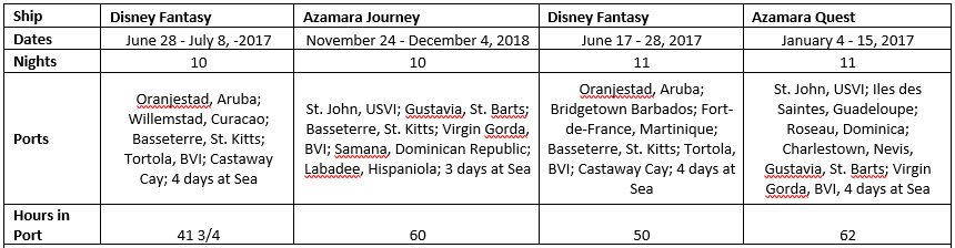 Disney Cruise Line Travel On A Dream - Compare cruise prices
